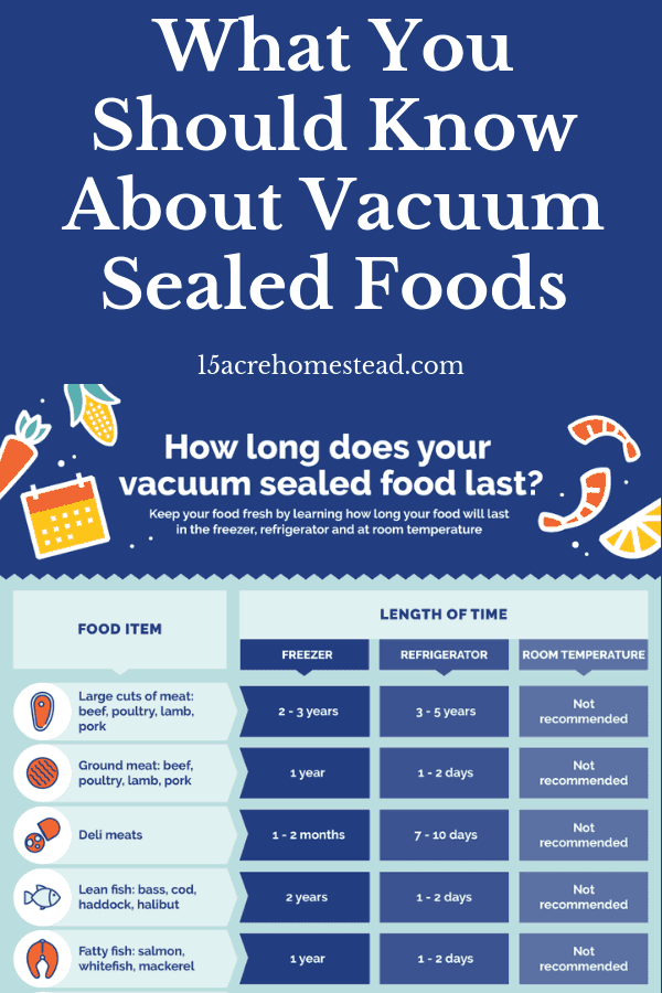 Using vacuum-sealed foods is a great way to preserve foods easily.