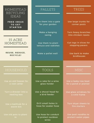 Homestead Recycling Ideas freebie image